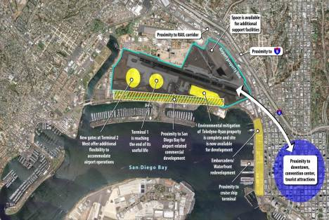 As shown in the image above (click on image to see it bigger), beyond Terminal 1 – stretching along North Harbor Drive toward downtown and Laurel Street – we have more area to work with. The acquisition of the former Teledyne-Ryan property within the airport footprint gives us some land to pursue our commitments to diversifying non-airline revenue and creating new options to meet passenger needs.